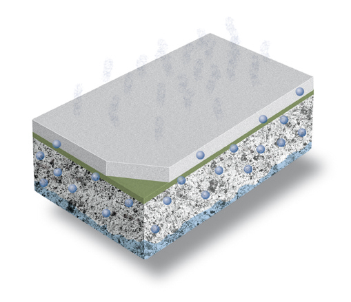 Self Leveling Floor Compound : Self leveling floor compound level floors
