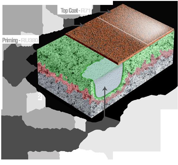 quartz | silikal